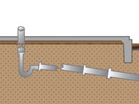 Diagram of a broken pipe underneath a foundation slab.