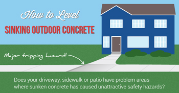 Repair Sunked Concrete with PolyLevel® in Central New York